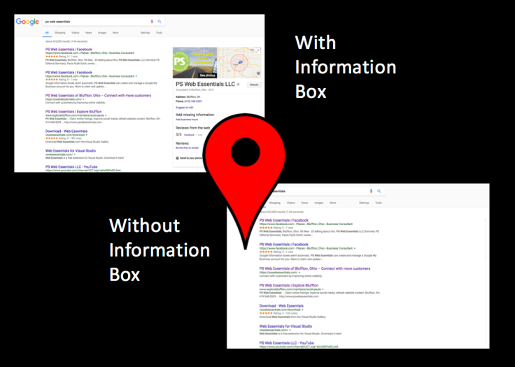 information box copy